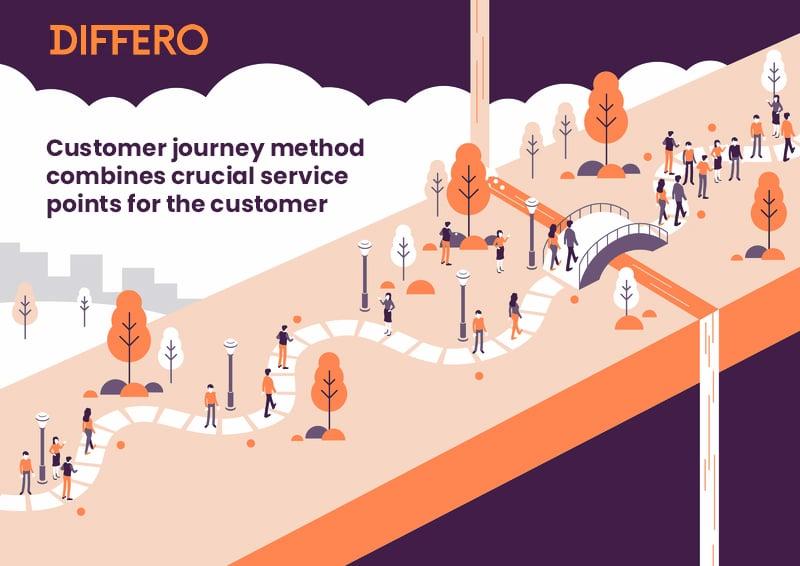 differo_customer_journey_112019